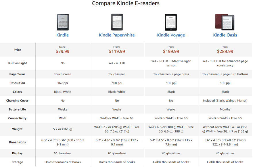 Kindle Paperwhite Comparison Chart